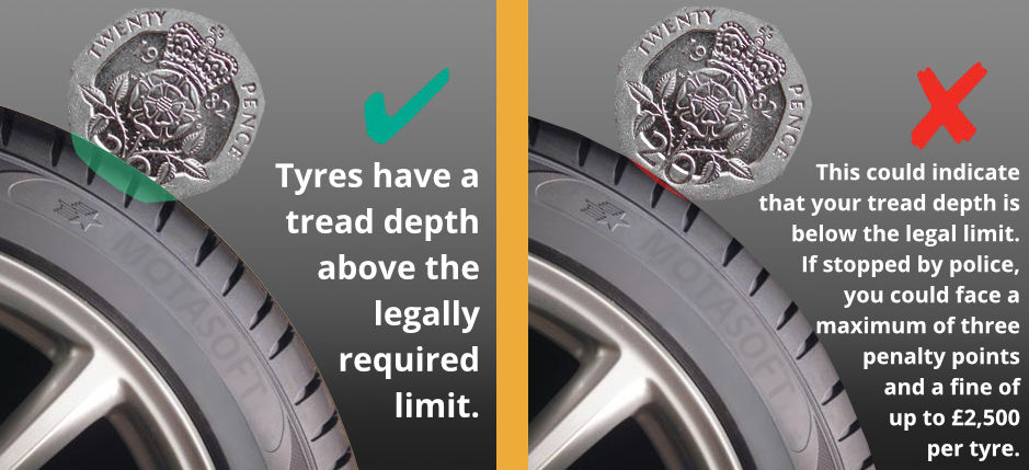 20p tyre tread image - Tyres Preston